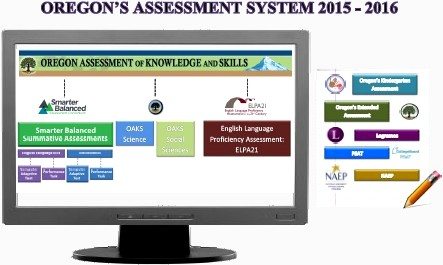 Oregon assessment system graphic