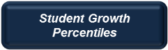 Student Growth Percentile...