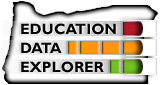 Education Data Explorer
