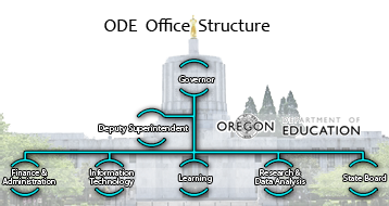ODE Office Structure